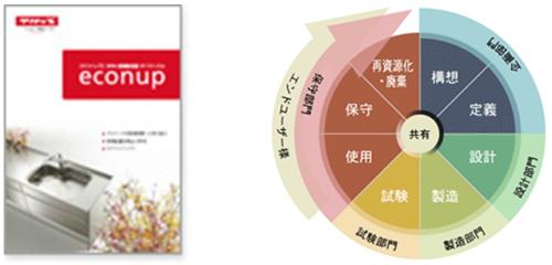 2016年度報告書(左)、内容の一部(右)